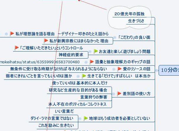 decinormal セルフブランディング ・記事ネタ - コピー